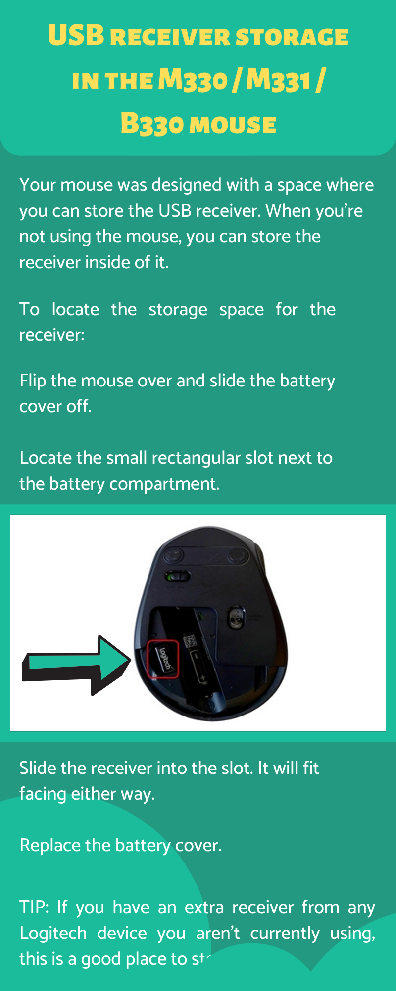 _USB receiver storage in the M330 _ M331 _ B330 mouse
